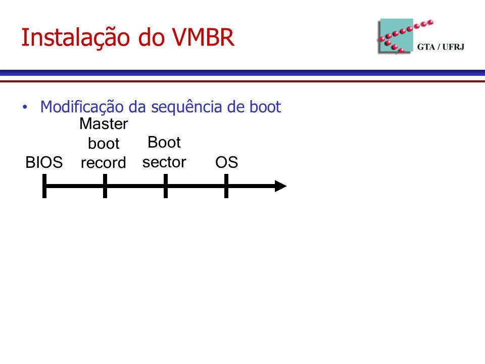 Instalação do VMBR Modificação da sequência de boot BIOS Master boot record Boot sector OS