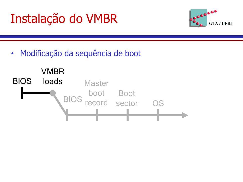 Instalação do VMBR Modificação da sequência de boot BIOS Master boot record Boot sector OS VMBR loads