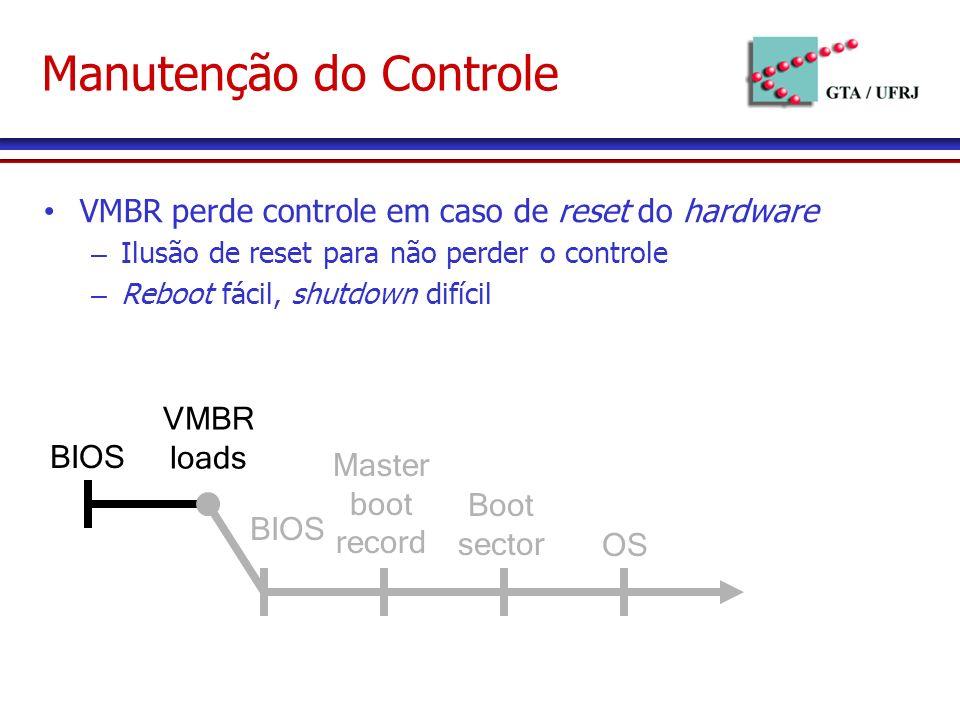 Manutenção do Controle VMBR perde controle em caso de reset do hardware – Ilusão de reset para não perder o controle – Reboot fácil, shutdown difícil BIOS Master boot record Boot sector OS VMBR loads