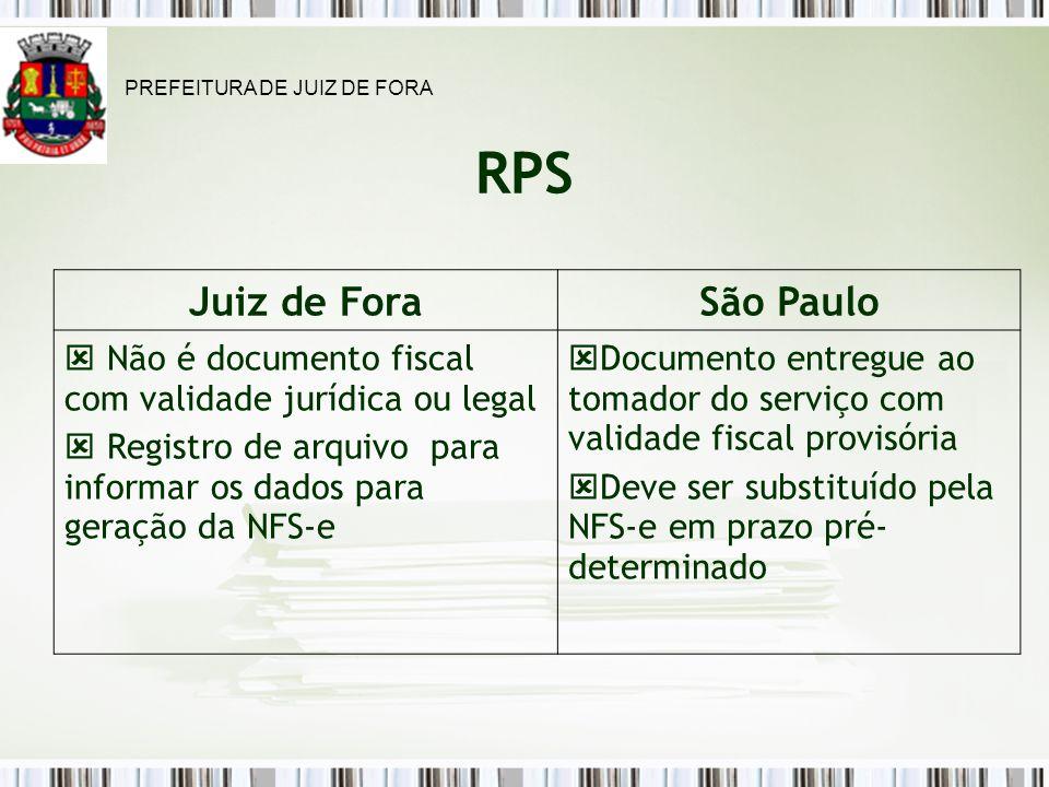 RPS Juiz de ForaSão Paulo Não é documento fiscal com validade jurídica ou legal Registro de arquivo para informar os dados para geração da NFS-e Documento entregue ao tomador do serviço com validade fiscal provisória Deve ser substituído pela NFS-e em prazo pré- determinado PREFEITURA DE JUIZ DE FORA