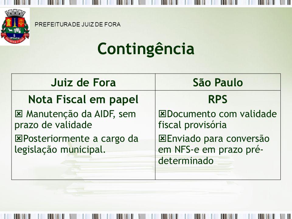 Contingência Juiz de ForaSão Paulo Nota Fiscal em papel Manutenção da AIDF, sem prazo de validade Posteriormente a cargo da legislação municipal.
