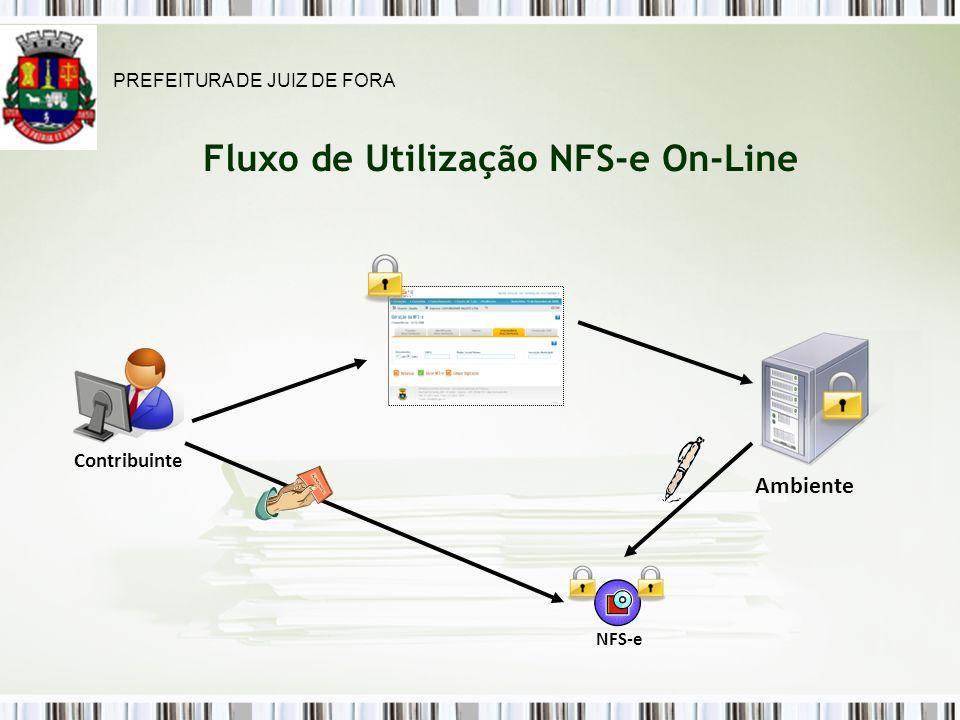 Fluxo de Utilização NFS-e On-Line Contribuinte Ambiente NFS-e PREFEITURA DE JUIZ DE FORA