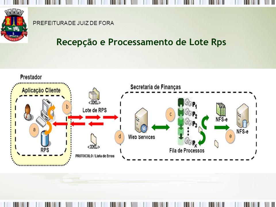 Recepção e Processamento de Lote Rps PREFEITURA DE JUIZ DE FORA