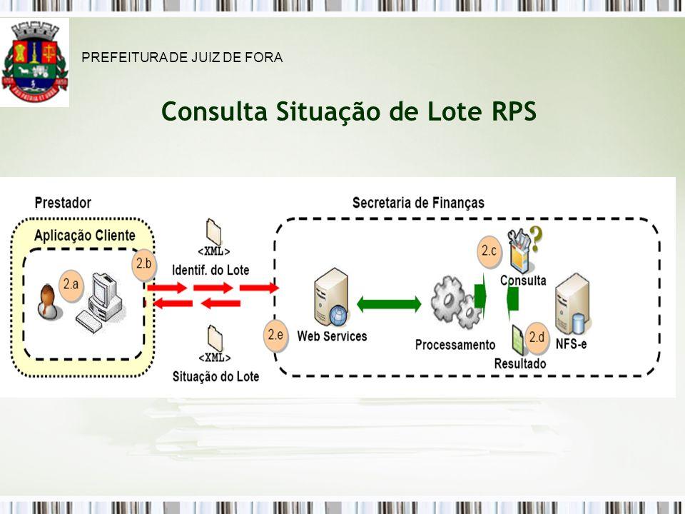 Consulta Situação de Lote RPS PREFEITURA DE JUIZ DE FORA