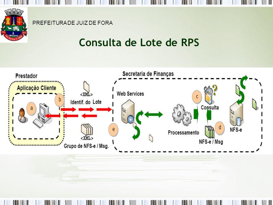 Consulta de Lote de RPS PREFEITURA DE JUIZ DE FORA