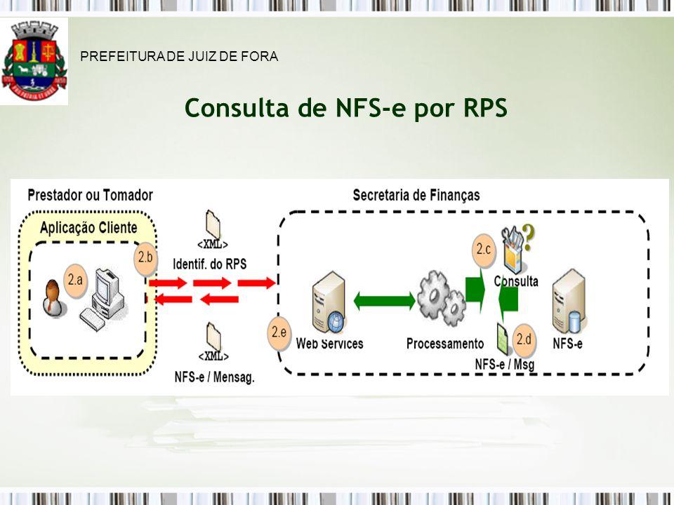 Consulta de NFS-e por RPS PREFEITURA DE JUIZ DE FORA