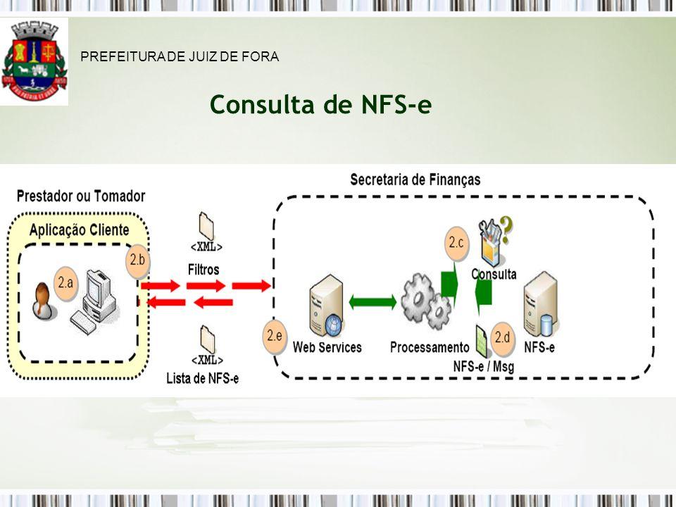 Consulta de NFS-e PREFEITURA DE JUIZ DE FORA