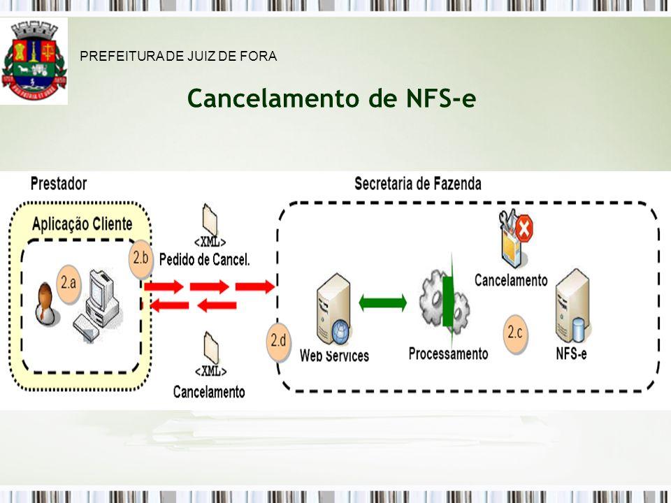 Cancelamento de NFS-e PREFEITURA DE JUIZ DE FORA