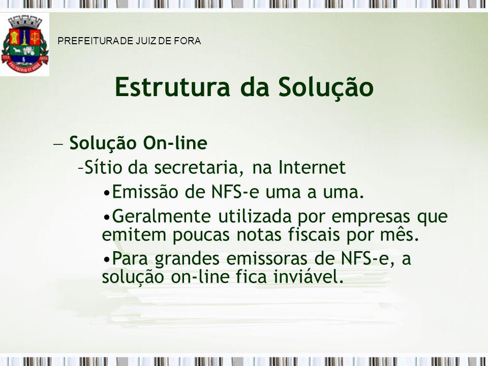Estrutura da Solução Solução On-line –Sítio da secretaria, na Internet Emissão de NFS-e uma a uma.