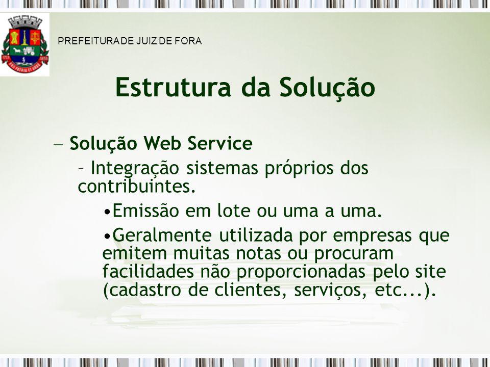 Estrutura da Solução Solução Web Service – Integração sistemas próprios dos contribuintes.
