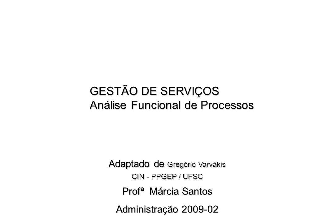 GESTÃO DE SERVIÇOS Análise Funcional de Processos Adaptado de Gregório Varvákis CIN - PPGEP / UFSC Profª Márcia Santos Administração 2009-02