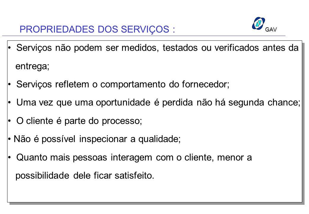 GAV PROPRIEDADES DOS SERVIÇOS : Serviços não podem ser medidos, testados ou verificados antes da entrega; Serviços refletem o comportamento do fornece