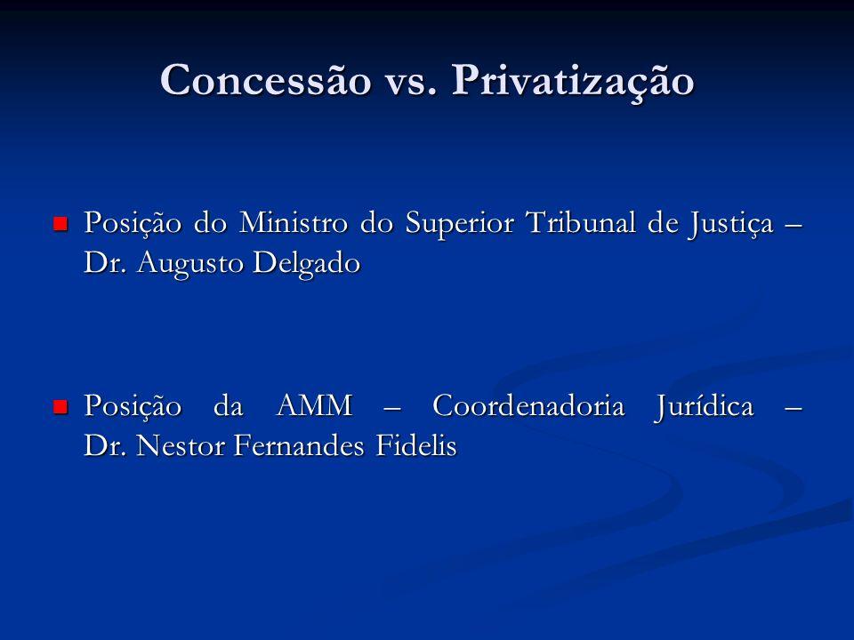 Concessão vs. Privatização Posição do Ministro do Superior Tribunal de Justiça – Dr. Augusto Delgado Posição do Ministro do Superior Tribunal de Justi