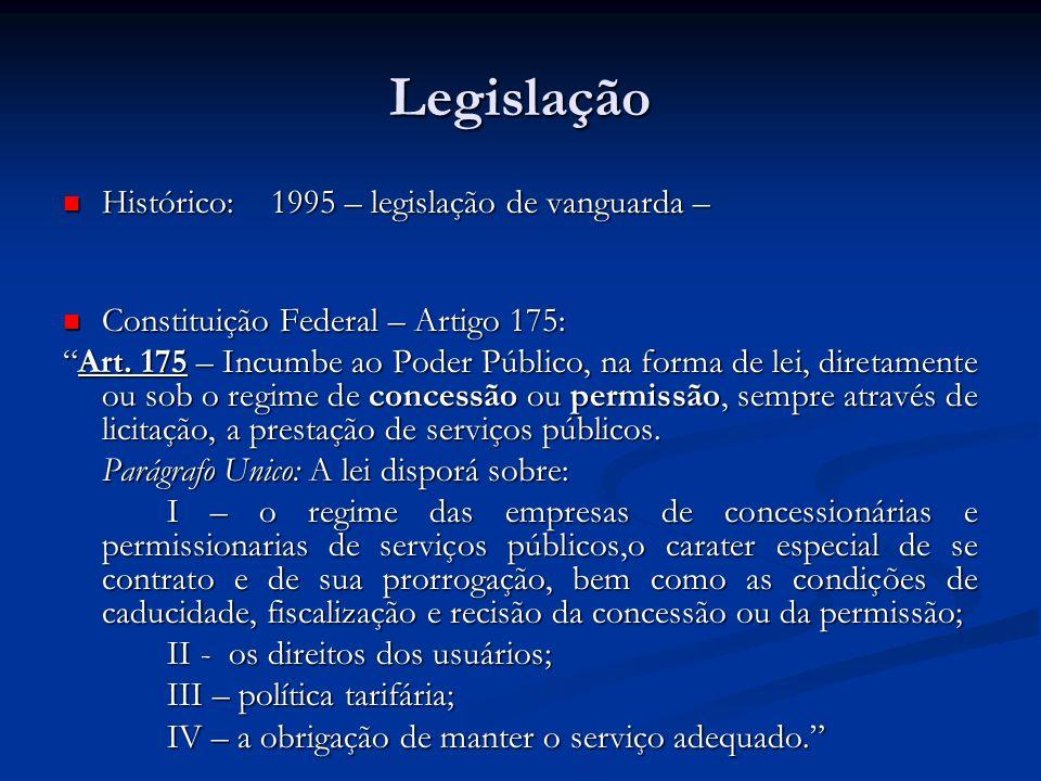 Legislação Histórico: 1995 – legislação de vanguarda – Histórico: 1995 – legislação de vanguarda – Constituição Federal – Artigo 175: Constituição Fed