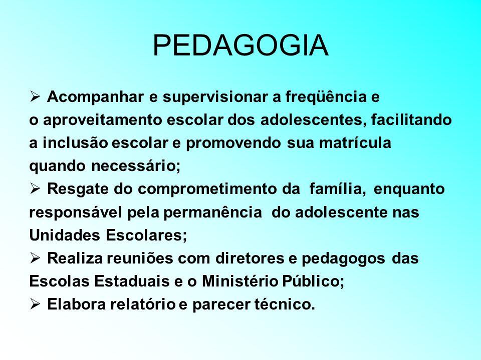 PEDAGOGIA Acompanhar e supervisionar a freqüência e o aproveitamento escolar dos adolescentes, facilitando a inclusão escolar e promovendo sua matrícu