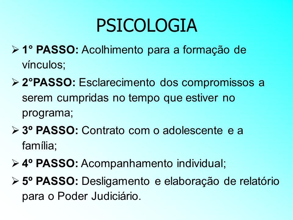 PSICOLOGIA 1° PASSO: Acolhimento para a formação de vínculos; 2°PASSO: Esclarecimento dos compromissos a serem cumpridas no tempo que estiver no progr
