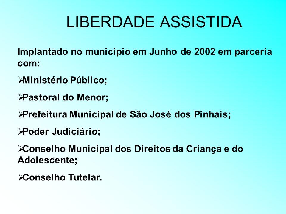 LIBERDADE ASSISTIDA Implantado no município em Junho de 2002 em parceria com: Ministério Público; Pastoral do Menor; Prefeitura Municipal de São José