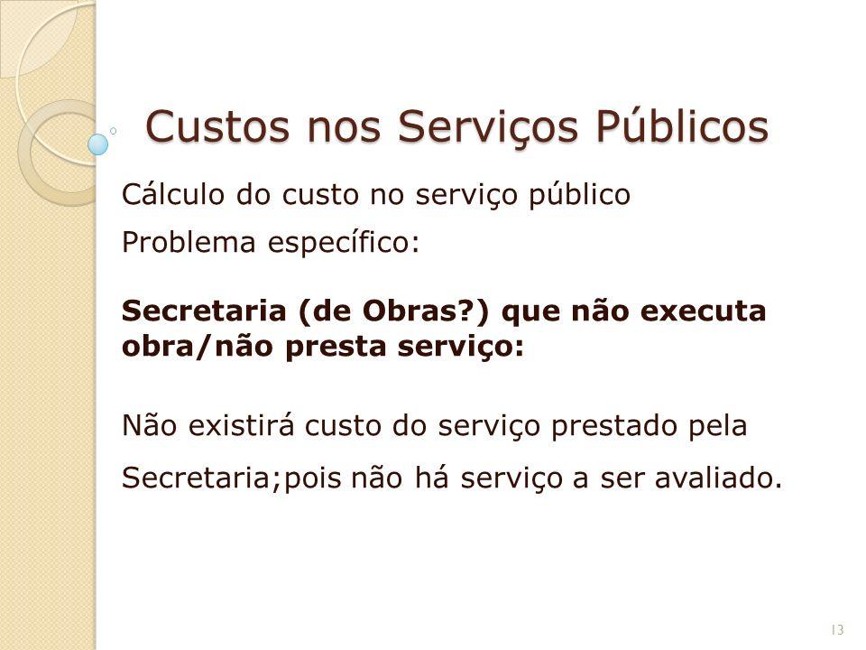 Custos nos Serviços Públicos Cálculo do custo no serviço público Problema específico: Secretaria (de Obras?) que não executa obra/não presta serviço:
