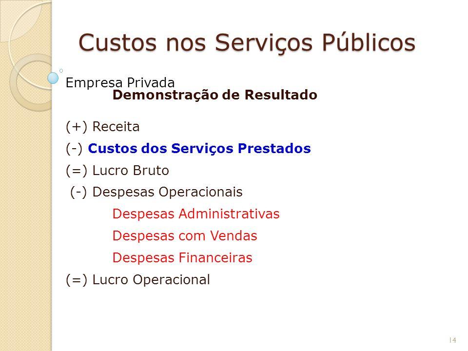 Custos nos Serviços Públicos Empresa Privada Demonstração de Resultado (+) Receita (-) Custos dos Serviços Prestados (=) Lucro Bruto (-) Despesas Oper