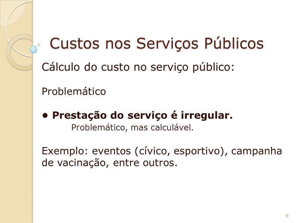 Custos nos Serviços Públicos Cálculo do custo no serviço público: Problemático Prestação do serviço é irregular. Problemático, mas calculável. Exemplo