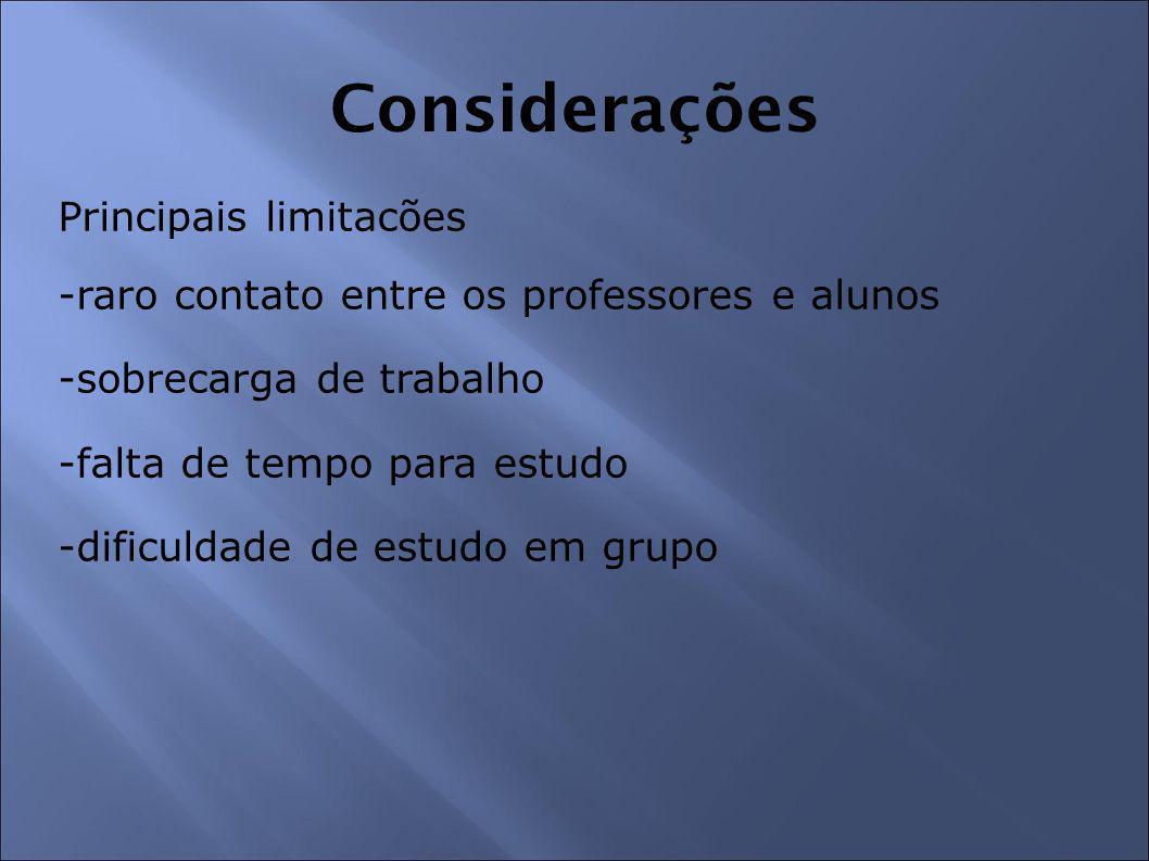 Principais limitacões -raro contato entre os professores e alunos -sobrecarga de trabalho -falta de tempo para estudo -dificuldade de estudo em grupo Considerações