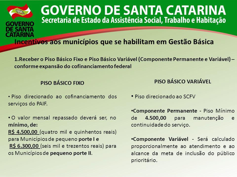 Incentivos aos municípios que se habilitam em Gestão Básica 1.Receber o Piso Básico Fixo e Piso Básico Variável (Componente Permanente e Variável) – c