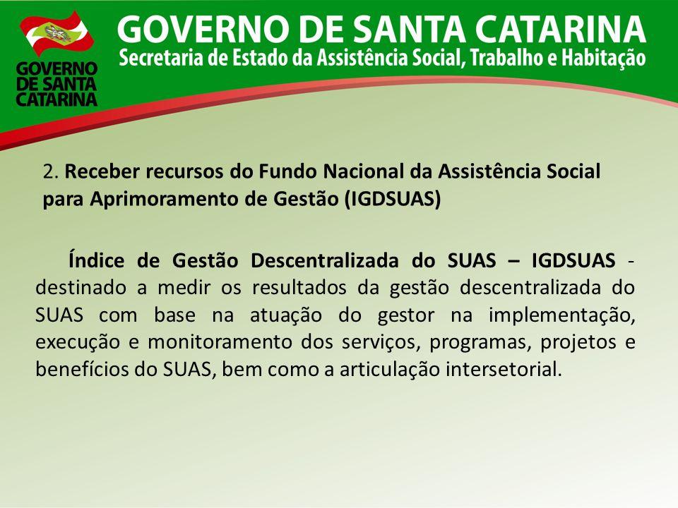 2. Receber recursos do Fundo Nacional da Assistência Social para Aprimoramento de Gestão (IGDSUAS) Índice de Gestão Descentralizada do SUAS – IGDSUAS