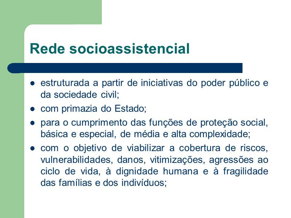 Rede socioassistencial estruturada a partir de iniciativas do poder público e da sociedade civil; com primazia do Estado; para o cumprimento das funçõ