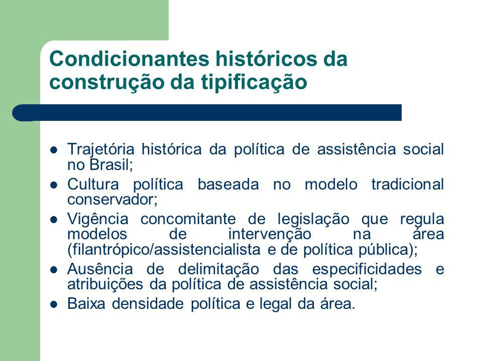 Condicionantes históricos da construção da tipificação Trajetória histórica da política de assistência social no Brasil; Cultura política baseada no m