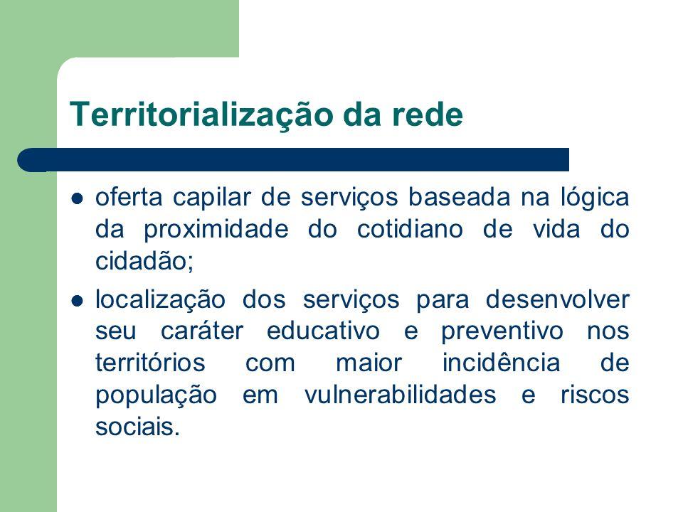 Territorialização da rede oferta capilar de serviços baseada na lógica da proximidade do cotidiano de vida do cidadão; localização dos serviços para d