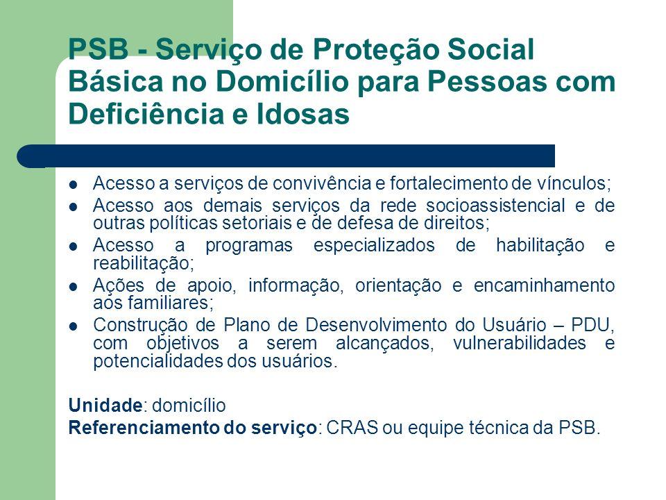 PSB - Serviço de Proteção Social Básica no Domicílio para Pessoas com Deficiência e Idosas Acesso a serviços de convivência e fortalecimento de víncul