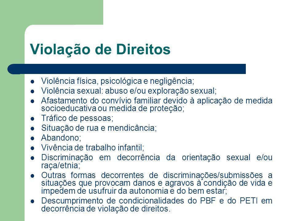 Violação de Direitos Violência física, psicológica e negligência; Violência sexual: abuso e/ou exploração sexual; Afastamento do convívio familiar dev