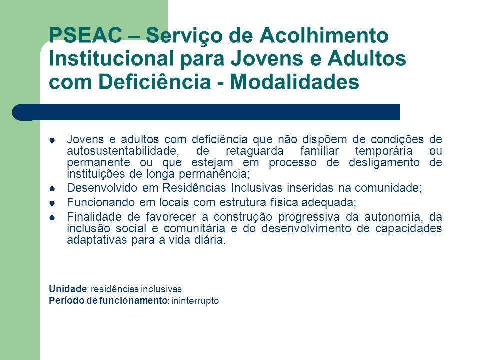 PSEAC – Serviço de Acolhimento Institucional para Jovens e Adultos com Deficiência - Modalidades Jovens e adultos com deficiência que não dispõem de c