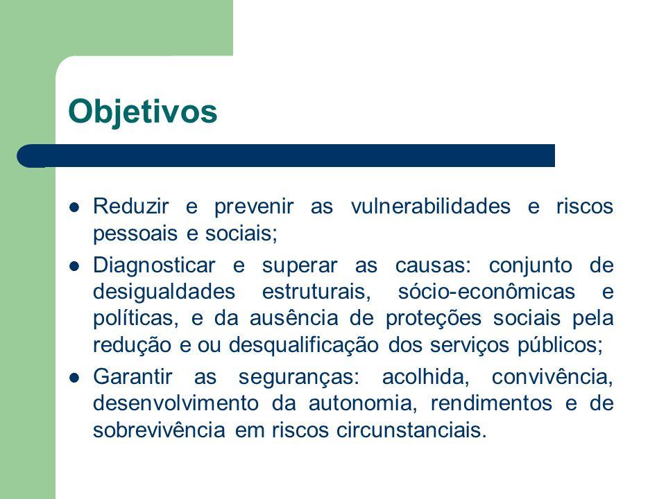 Objetivos Reduzir e prevenir as vulnerabilidades e riscos pessoais e sociais; Diagnosticar e superar as causas: conjunto de desigualdades estruturais,