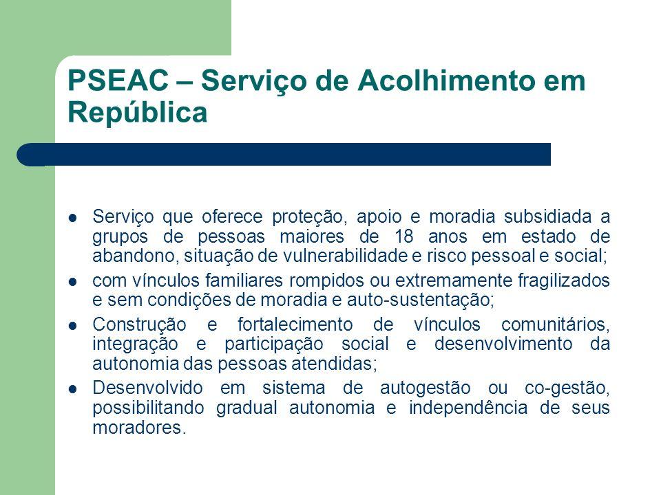 PSEAC – Serviço de Acolhimento em República Serviço que oferece proteção, apoio e moradia subsidiada a grupos de pessoas maiores de 18 anos em estado