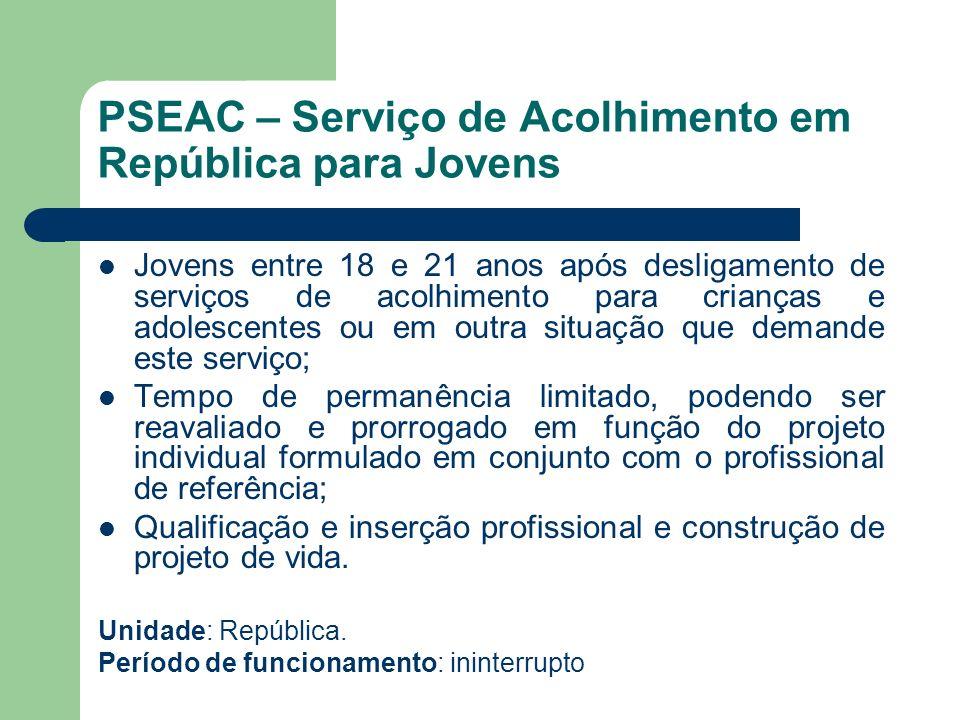 PSEAC – Serviço de Acolhimento em República para Jovens Jovens entre 18 e 21 anos após desligamento de serviços de acolhimento para crianças e adolesc