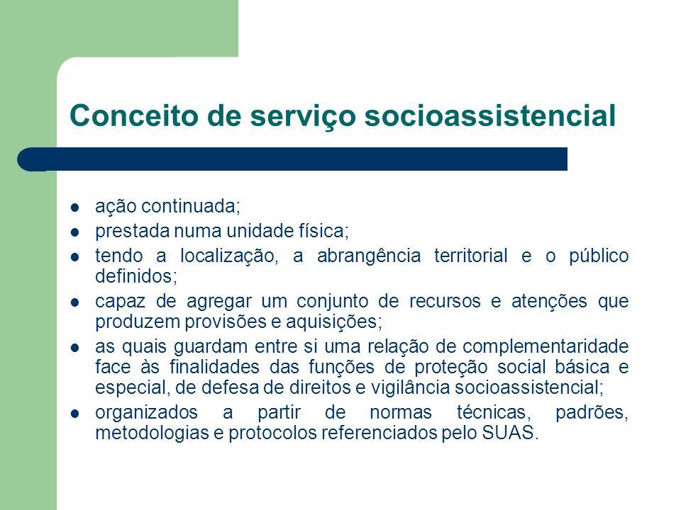 Conceito de serviço socioassistencial ação continuada; prestada numa unidade física; tendo a localização, a abrangência territorial e o público defini
