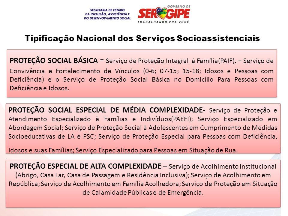 Tipificação Nacional dos Serviços Socioassistenciais PROTEÇÃO SOCIAL BÁSICA - Serviço de Proteção Integral à Família(PAIF). – Serviço de Convivência e