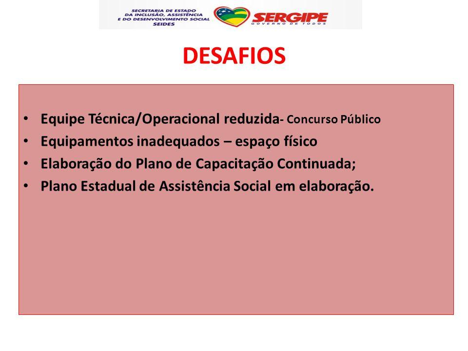 DESAFIOS Equipe Técnica/Operacional reduzida - Concurso Público Equipamentos inadequados – espaço físico Elaboração do Plano de Capacitação Continuada