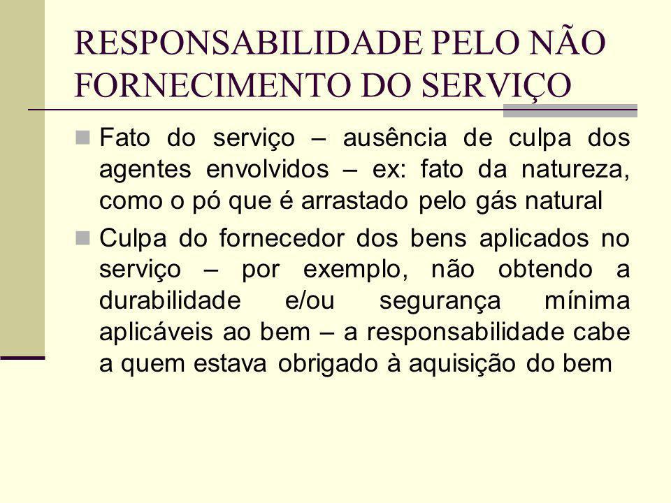 RESPONSABILIDADE PELO NÃO FORNECIMENTO DO SERVIÇO Fato do serviço – ausência de culpa dos agentes envolvidos – ex: fato da natureza, como o pó que é a