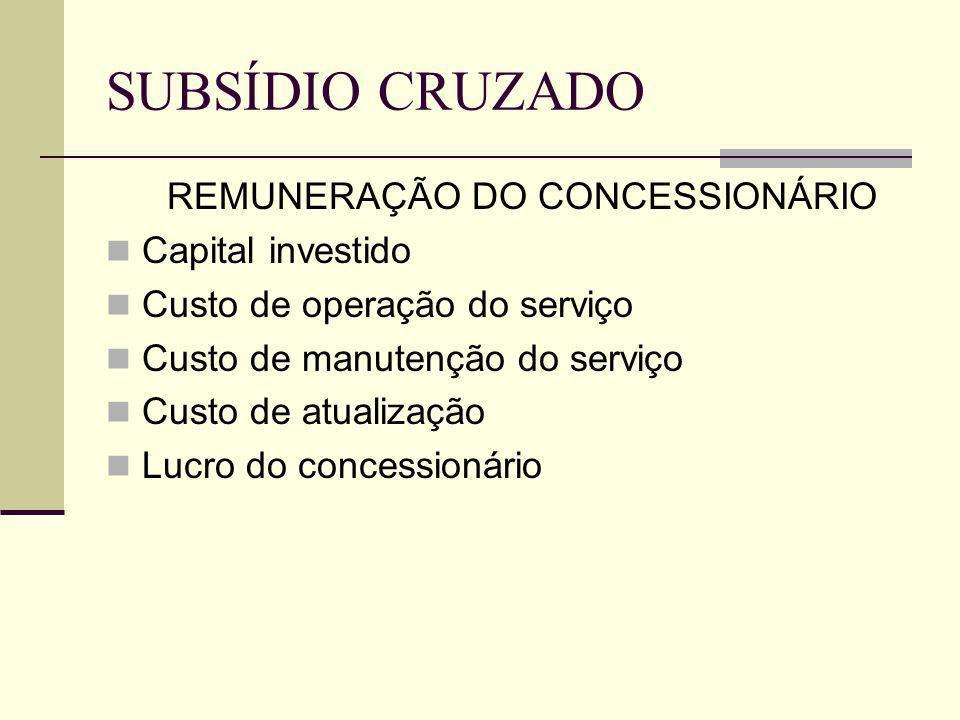 FORMAS DE REMUNERAÇÃO DO CONCESSIONÁRIO Tarifa Receitas alternativas, acessórias, complementares ou decorrentes de projetos associados Subsídios Públicos: exemplo: Fundos de Universalização Privados: subsídios cruzados