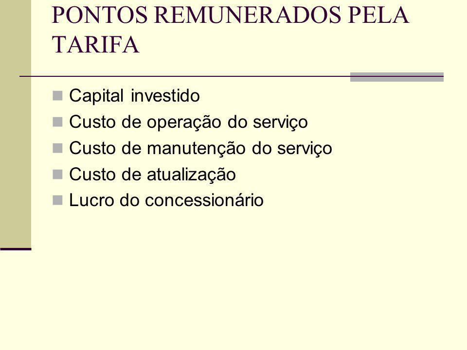PONTOS REMUNERADOS PELA TARIFA Capital investido Custo de operação do serviço Custo de manutenção do serviço Custo de atualização Lucro do concessioná