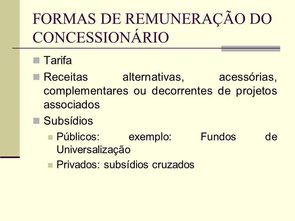 FORMAS DE REMUNERAÇÃO DO CONCESSIONÁRIO Tarifa Receitas alternativas, acessórias, complementares ou decorrentes de projetos associados Subsídios Públi