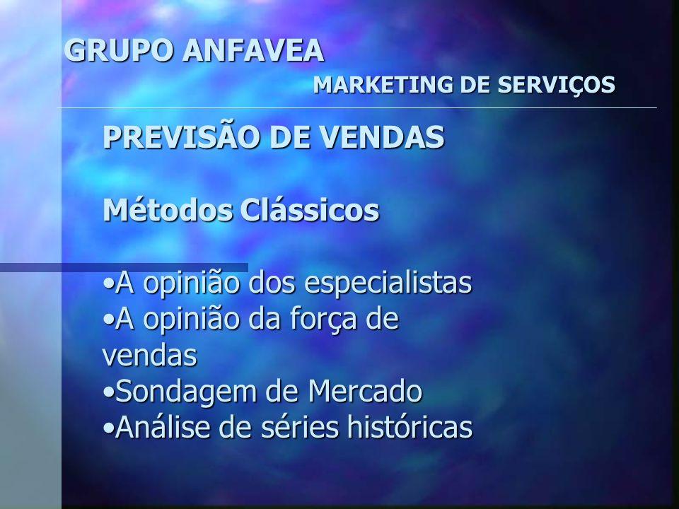 GRUPO ANFAVEA MARKETING DE SERVIÇOS PLANEJAR A PROMOÇÃO DE USO DOS SERVIÇOS - DIVULGAÇÃO MALA DIRETAMALA DIRETA PROPAGANDA INSTITUCIONALPROPAGANDA INSTITUCIONAL DIVULGAÇÃO POR MEIO DA INTRANETDIVULGAÇÃO POR MEIO DA INTRANET VISITAS DIRETAS A USUÁRIOS POTENCIAISVISITAS DIRETAS A USUÁRIOS POTENCIAIS MENU DE SERVIÇOSMENU DE SERVIÇOS OFERECIMENTO DE PACOTES DE BAIXO CUSTOOFERECIMENTO DE PACOTES DE BAIXO CUSTO