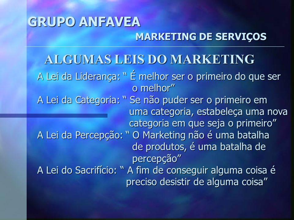 GRUPO ANFAVEA MARKETING DE SERVIÇOS CONCEITOS DO MARKETING QUEM É O CLIENTE.