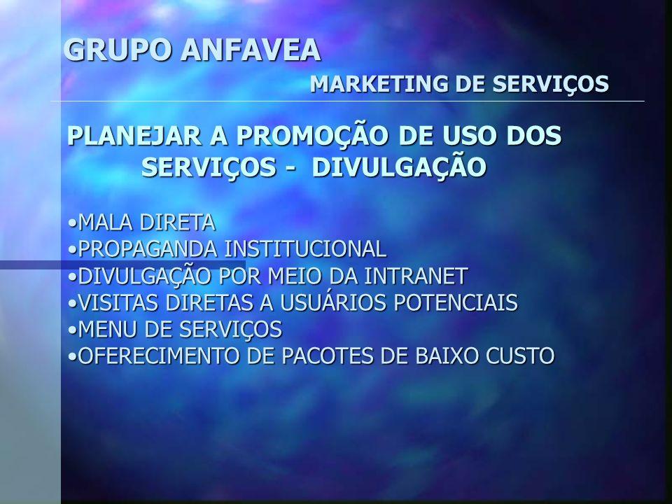 GRUPO ANFAVEA MARKETING DE SERVIÇOS POTENCIAL DE MERCADO Qo Xo Potencial de Mercado Demanda atual Esforço de marketing Demanda de mercado por período de tempo