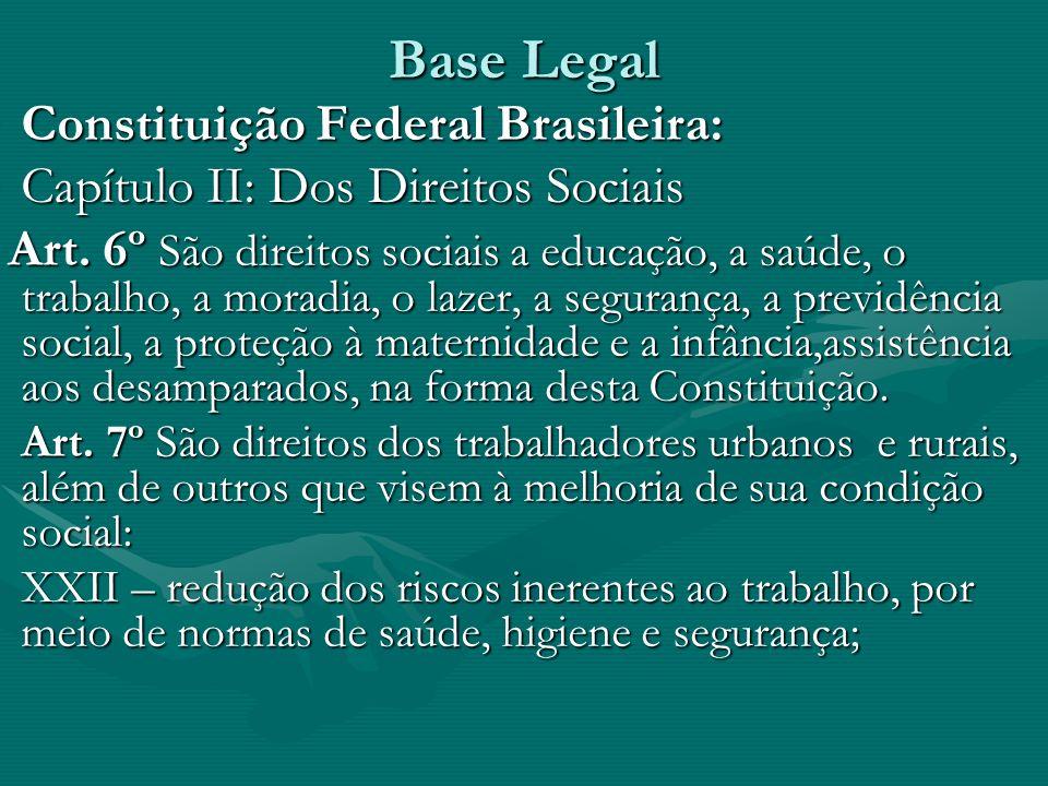Base Legal Constituição Federal Brasileira:Constituição Federal Brasileira: Capítulo II: Dos Direitos SociaisCapítulo II: Dos Direitos Sociais Art.
