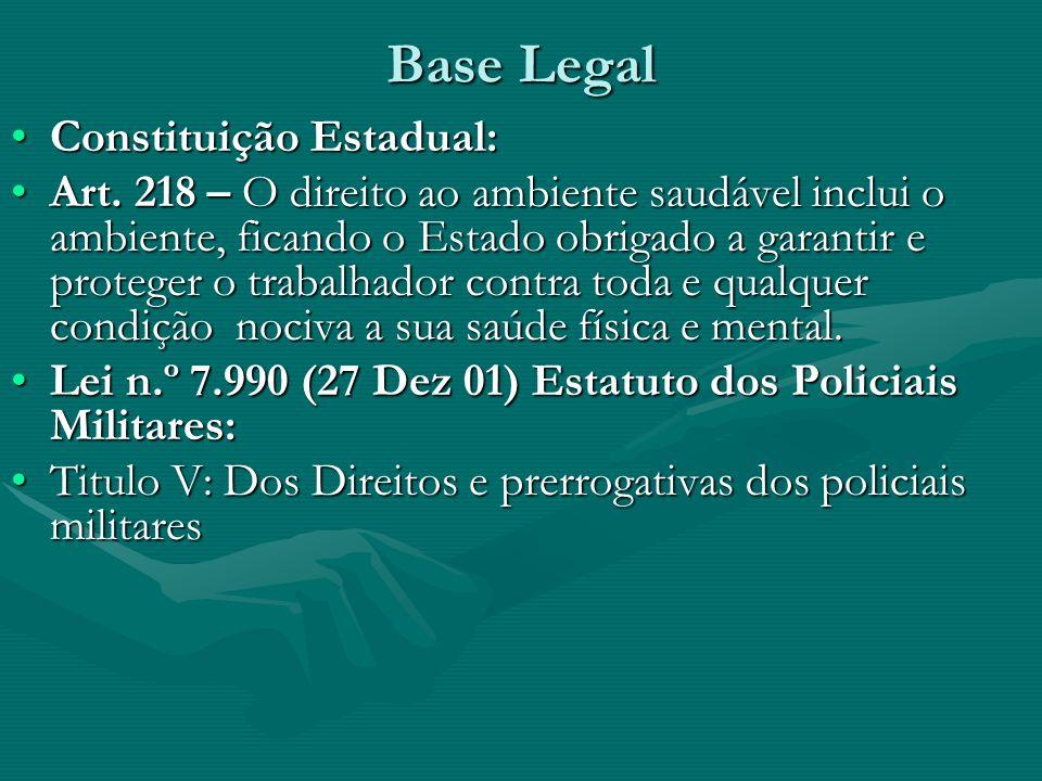 Base Legal Constituição Federal Brasileira:Constituição Federal Brasileira: Capítulo II: Dos Direitos SociaisCapítulo II: Dos Direitos Sociais Art. 6º
