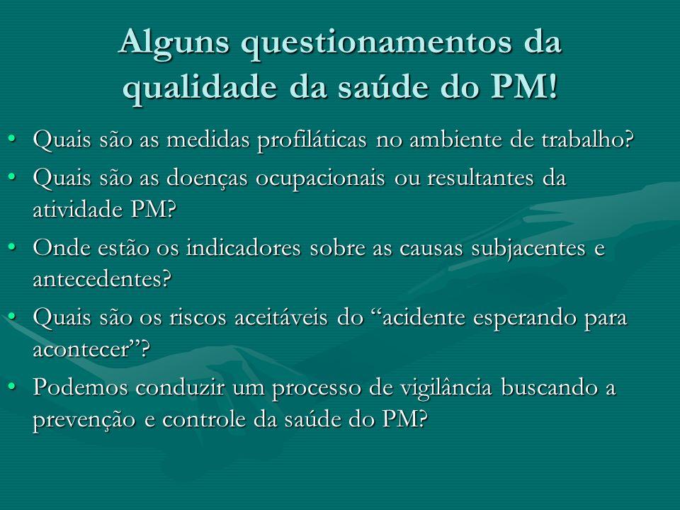 O que pode acontecer com o PM durante sua vida profissional ? Doenças ocupacionais? Acidentes? Contaminações? Homicídio? Tentativa de homicídios?