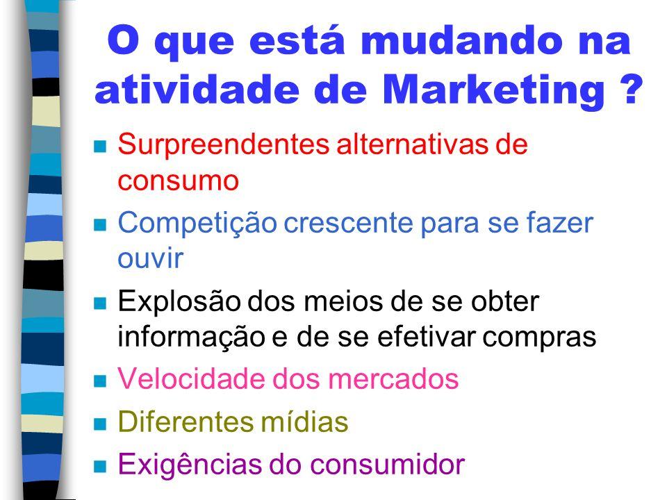 O que está mudando na atividade de Marketing .